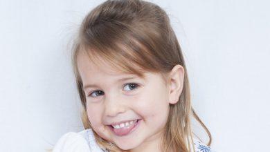 Photo of העצמה אישית לילדים